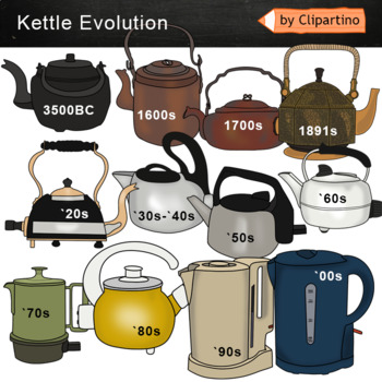 Kettle Clipart- Time line
