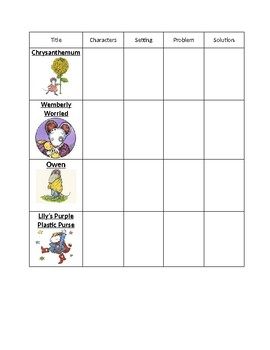 Kevin Henkes Comparison Chart