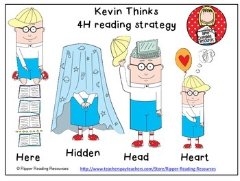 """""""Kevin Thinks"""" - 4H reading strategy resource for learning"""