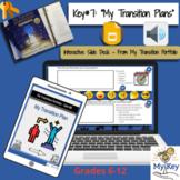Key #7:  My Transition Plans -  Interactive Google Slides