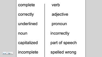 Key Academic Vocabulary Words for ELA CST