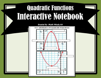 Key Attributes of Quadratic Functions Notes