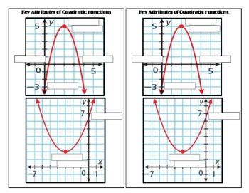 Key Attributes of Quadratic Functions Notes