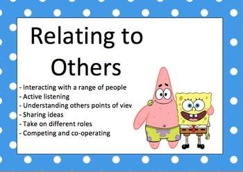 SpongeBob Key Competency posters