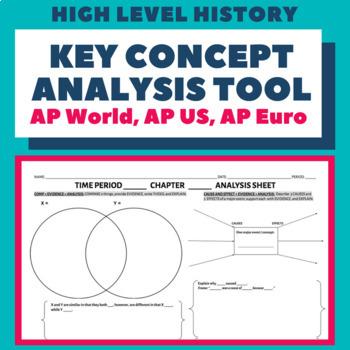 Key Concept Analysis Tool for AP World, US, & European History
