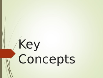 Key Concept Cards PowerPoint