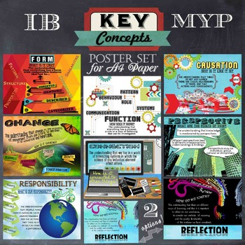 Key Concept Posters for IB MYP A4 Paper