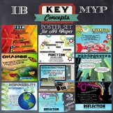 Key Concept Posters for IB MYP US Paper