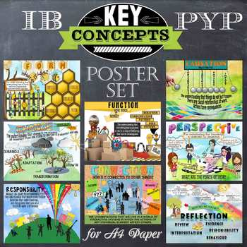 Key Concept Posters for IB PYP A4 Paper