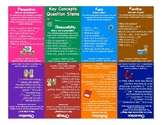 Key Concept Question Stems Mini Booklet