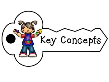 Key Concepts- Art, IB PYP