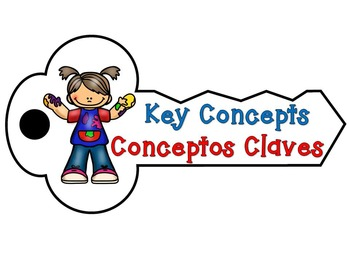 Key Concepts- Bilingual, Art, IB PYP