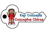 Key Concepts- Bilingual, Music IB PYP