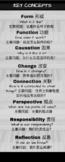 Key Concepts English (1st) Mandarin  - Music Keys -