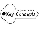 Key Concepts- IB PYP