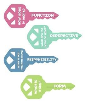 Key Concepts Keys