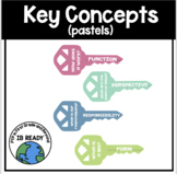 Key Concepts Keys
