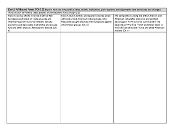 Key Concepts Outlines for AP US History (American Pageant)