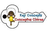 Key Concepts- PE Bilingual, IB PYP