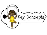 Key Concepts- PE with clip art, IB PYP