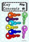Key Concepts  (PYP, Primary Years Programme, IB)