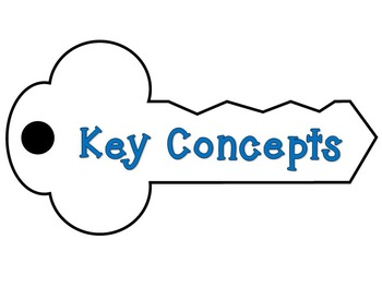 Key Concepts- Super Hero Theme IB PYP
