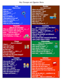 Key Concepts with Question Stems