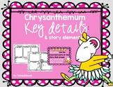 Key Details: Chrysanthemum