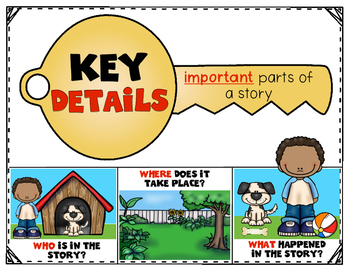 Key Details Poster & Templates {Old Favorites} in Kindergarten and First Grade