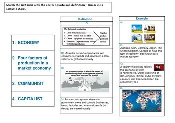 "10 Key Economic Terms - 'Match Up Activity"" (Australian Curriculum)"