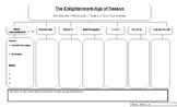 Key Enlightenment Philosophers Impact