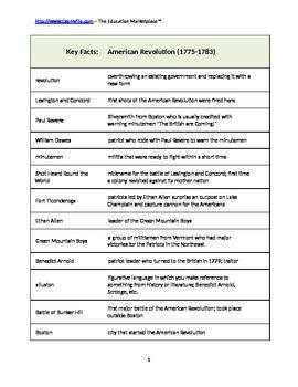 Key Facts - American Revolution (1775-1783) - Handout / Study Aid