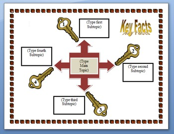 Key Facts Cooperative Learning Graphic Organizer