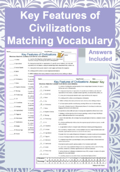 Key Features of Civilizations Matching Quiz for Test Review or HW w/ Answer Key