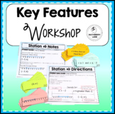 Key Features of Functions Workshop Lesson with Stations Activity - Mini Lessons