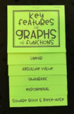 Key Features of Graphs of Functions (Foldable)