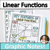 Key Features of Linear Functions! Graphic Notes