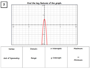 Key Features of Quadratic Functions Activity