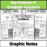 Key Features of Quadratic Graphs & Functions Distance Learning! Printable Notes