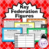 Key Federation Figures