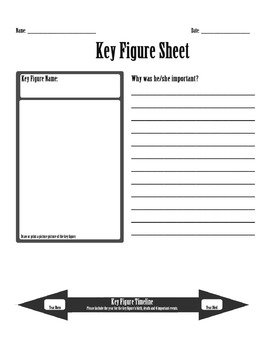 Key Figure Worksheet