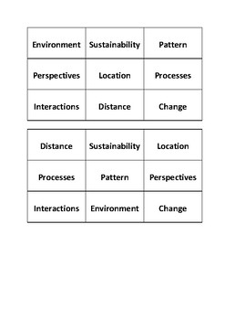 Key Geography Concepts BINGO GAME. For New Zealand Level 1, 2 or 3 Geographers.