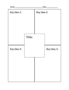 Key Idea 4-Square Chart