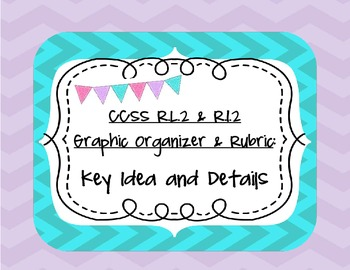 Key Idea & Supporting Details Differentiated Organizers &Rubric Common Core RI.2