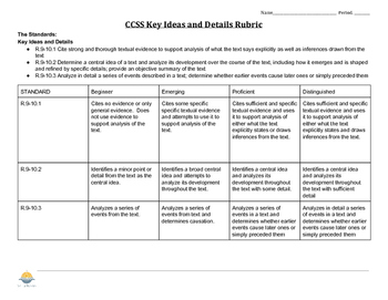 Key Ideas and Details CCSS Rubric (9-10)