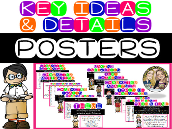 Key Ideas and Details Reading Anchor Chart Posters