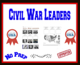 Key Leaders of Civil War Gallery Walk