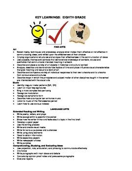 Key Learnings - Grade Eight