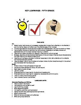 Key Learnings - Grade Five