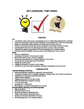 Key Learnings - Grade One